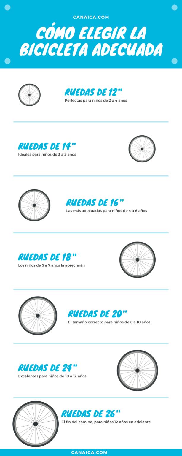 [Imagen: C%C3%B3mo-elegir-una-bicicleta-infantil-614x1536.png]