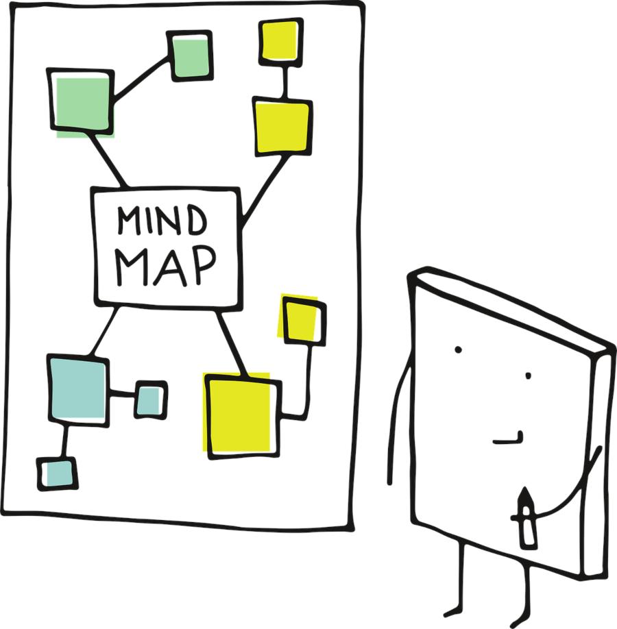 mapas-mentales-en-primaria