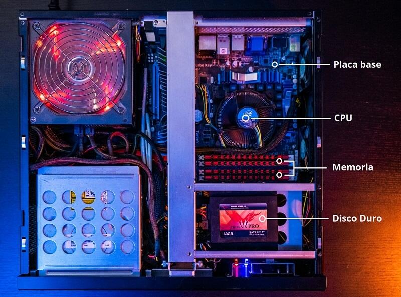 partes-de-un-ordenador