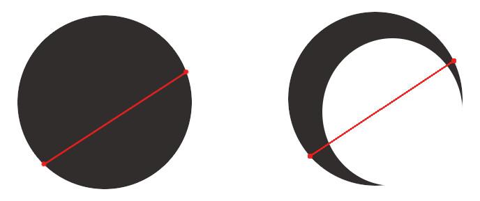 que-es-figura-convexa