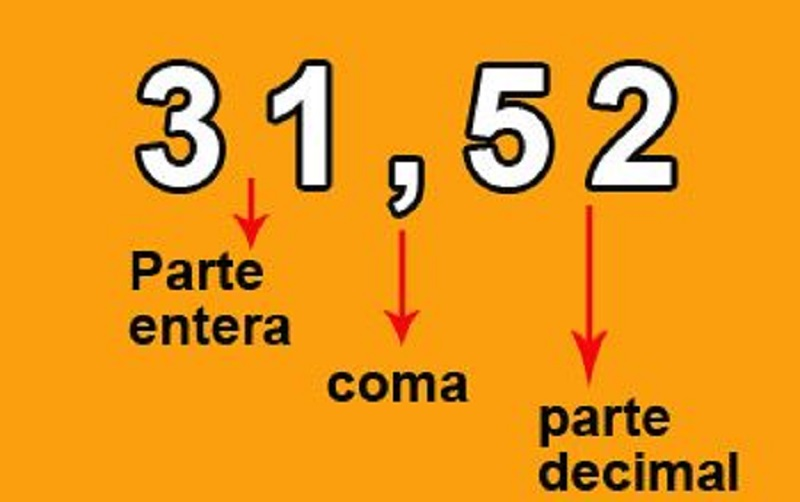 decimales-en-primaria