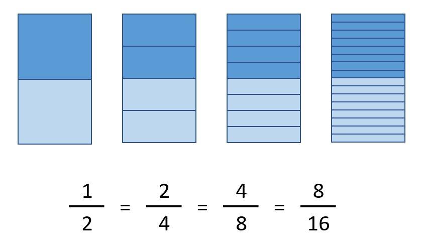 fracciones-en-primaria